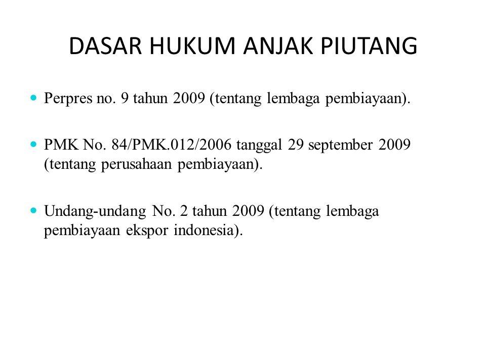 DASAR HUKUM ANJAK PIUTANG Perpres no. 9 tahun 2009 (tentang lembaga pembiayaan). PMK No. 84/PMK.012/2006 tanggal 29 september 2009 (tentang perusahaan