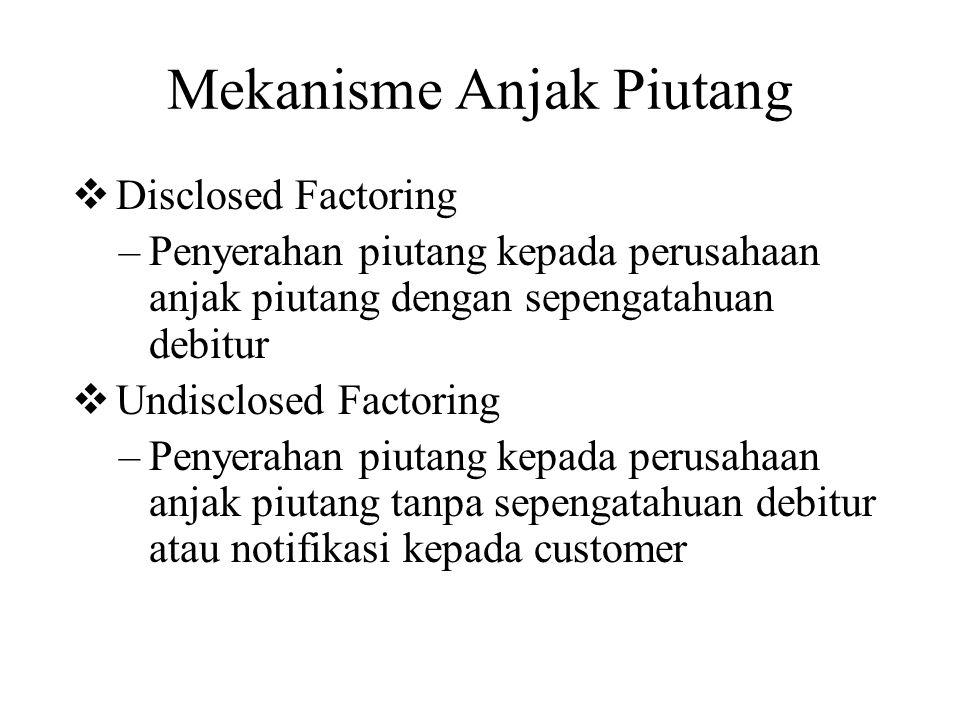 Mekanisme Anjak Piutang  Disclosed Factoring –Penyerahan piutang kepada perusahaan anjak piutang dengan sepengatahuan debitur  Undisclosed Factoring