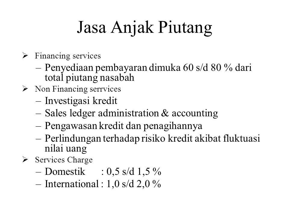 Jasa Anjak Piutang  Financing services –Penyediaan pembayaran dimuka 60 s/d 80 % dari total piutang nasabah  Non Financing serrvices –Investigasi kr