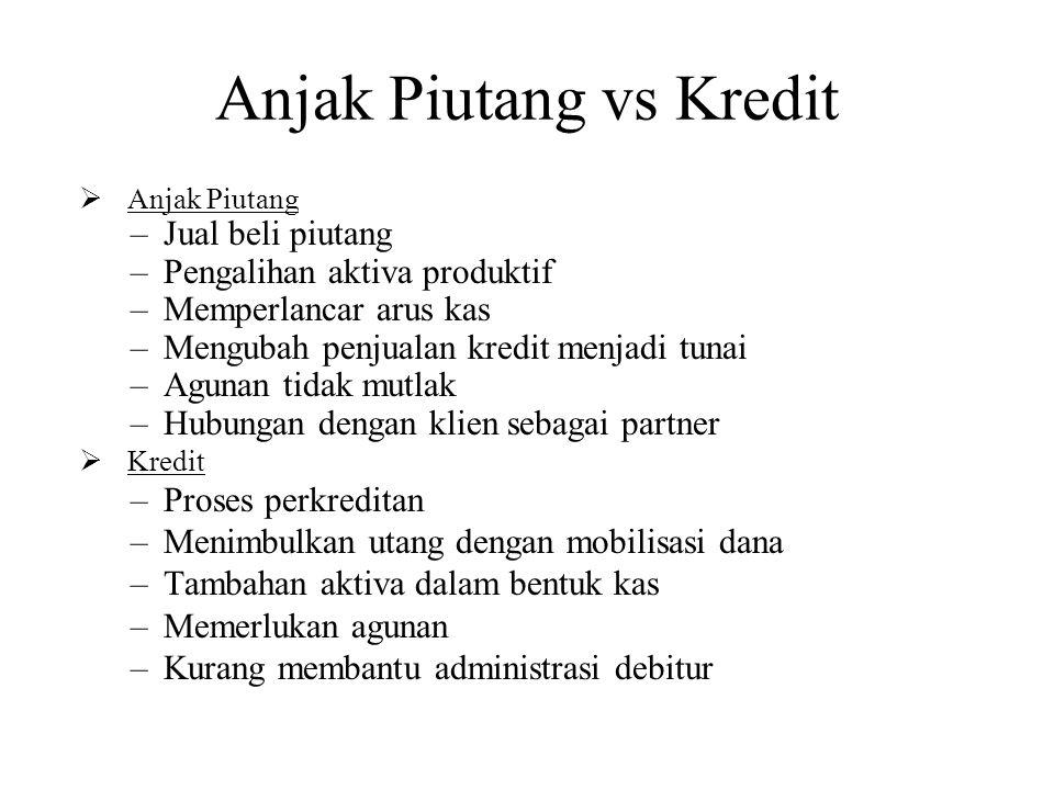 Contoh kasus anjak piutang PT.IFS Capital Indonesia (IFSI) merupakan perusahaan anjak piutang yang merupakan berbentuk multifinancial company berfokus pada usaha kecil dan menengah di Indonesia.