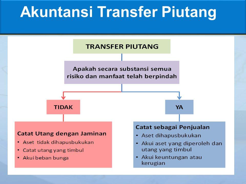 Akuntansi Transfer Piutang 103