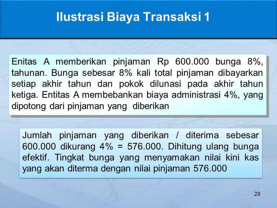 Ilustrasi Biaya Transaksi 1 29 Enitas A memberikan pinjaman Rp 600.000 bunga 8%, tahunan.