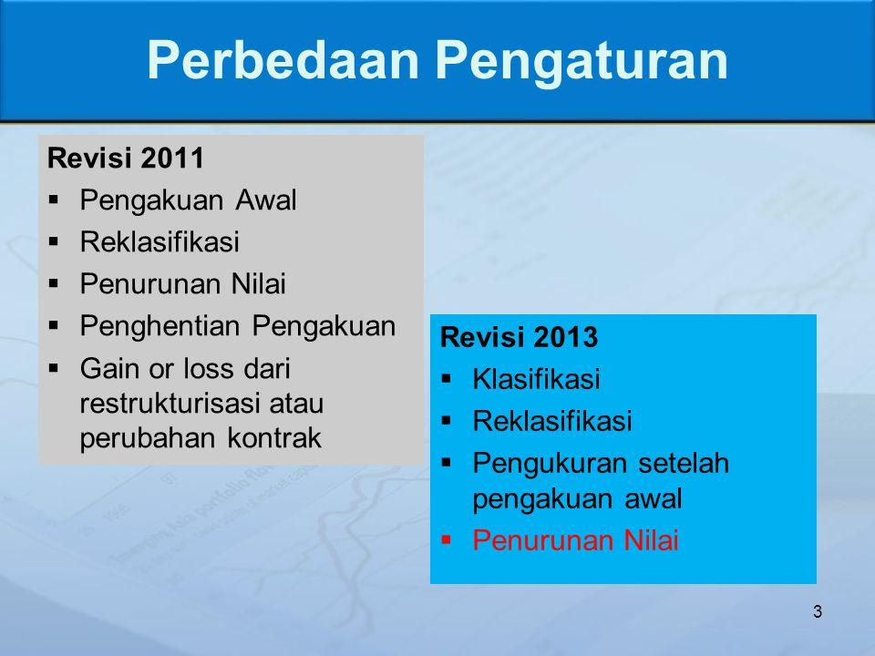3 Perbedaan Pengaturan Revisi 2011  Pengakuan Awal  Reklasifikasi  Penurunan Nilai  Penghentian Pengakuan  Gain or loss dari restrukturisasi atau perubahan kontrak Revisi 2013  Klasifikasi  Reklasifikasi  Pengukuran setelah pengakuan awal  Penurunan Nilai