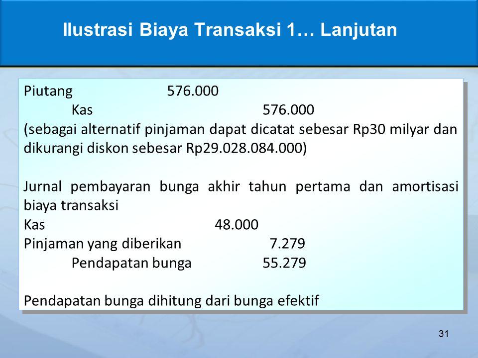 Ilustrasi Biaya Transaksi 1… Lanjutan 31 Piutang576.000 Kas576.000 (sebagai alternatif pinjaman dapat dicatat sebesar Rp30 milyar dan dikurangi diskon sebesar Rp29.028.084.000) Jurnal pembayaran bunga akhir tahun pertama dan amortisasi biaya transaksi Kas48.000 Pinjaman yang diberikan 7.279 Pendapatan bunga55.279 Pendapatan bunga dihitung dari bunga efektif Piutang576.000 Kas576.000 (sebagai alternatif pinjaman dapat dicatat sebesar Rp30 milyar dan dikurangi diskon sebesar Rp29.028.084.000) Jurnal pembayaran bunga akhir tahun pertama dan amortisasi biaya transaksi Kas48.000 Pinjaman yang diberikan 7.279 Pendapatan bunga55.279 Pendapatan bunga dihitung dari bunga efektif
