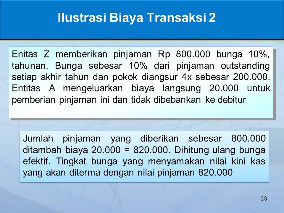 Ilustrasi Biaya Transaksi 2 33 Enitas Z memberikan pinjaman Rp 800.000 bunga 10%, tahunan.