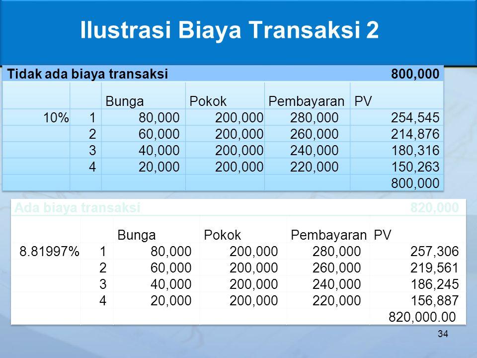Ilustrasi Biaya Transaksi 2 34