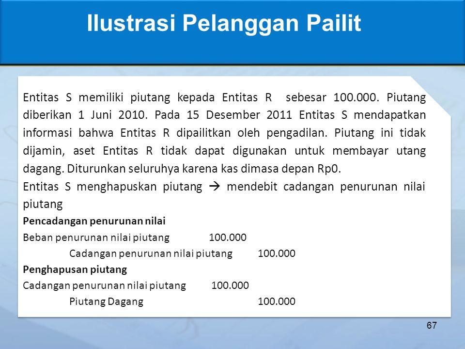 67 Ilustrasi Pelanggan Pailit Entitas S memiliki piutang kepada Entitas R sebesar 100.000.