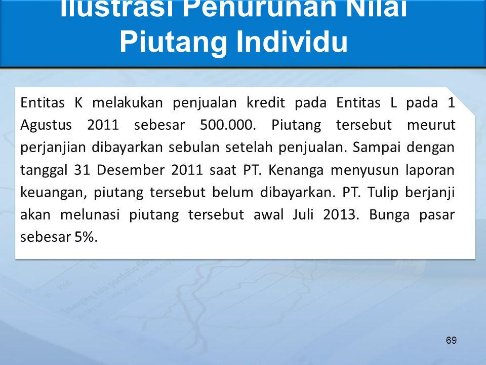 69 Ilustrasi Penurunan Nilai Piutang Individu Entitas K melakukan penjualan kredit pada Entitas L pada 1 Agustus 2011 sebesar 500.000.