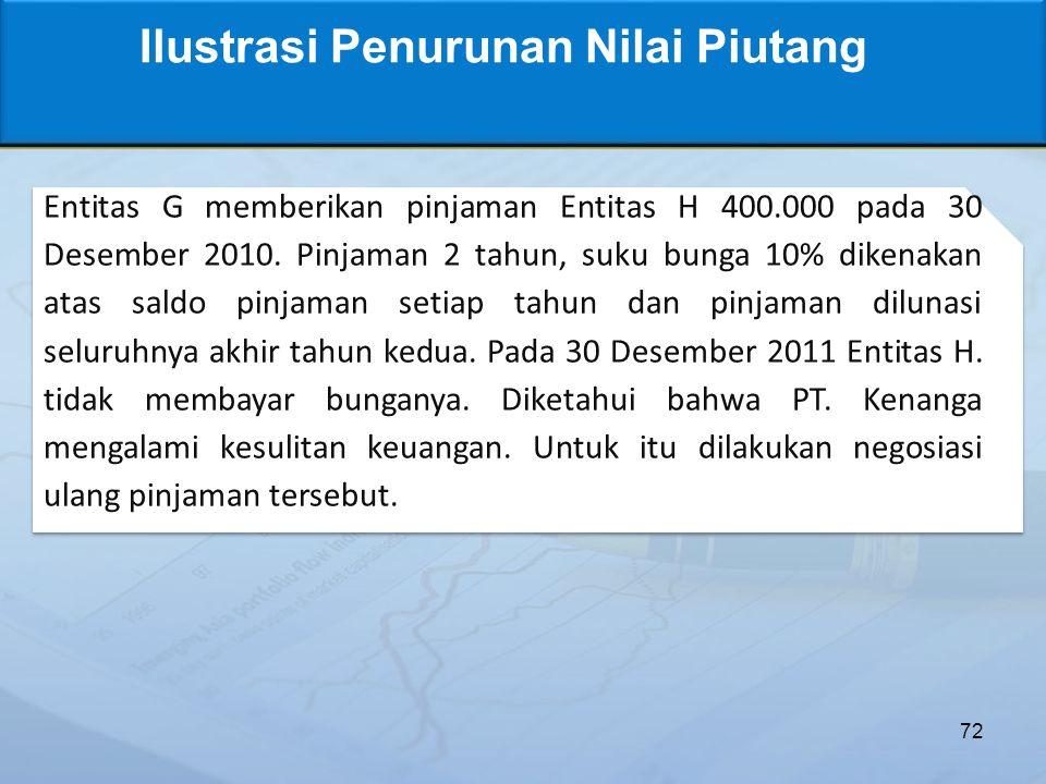 Ilustrasi Penurunan Nilai Piutang 72 Entitas G memberikan pinjaman Entitas H 400.000 pada 30 Desember 2010.