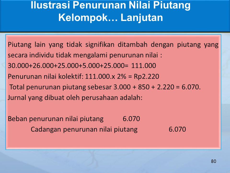 80 Ilustrasi Penurunan Nilai Piutang Kelompok… Lanjutan Piutang lain yang tidak signifikan ditambah dengan piutang yang secara individu tidak mengalami penurunan nilai : 30.000+26.000+25.000+5.000+25.000= 111.000 Penurunan nilai kolektif: 111.000.x 2% = Rp2.220 Total penurunan piutang sebesar 3.000 + 850 + 2.220 = 6.070.