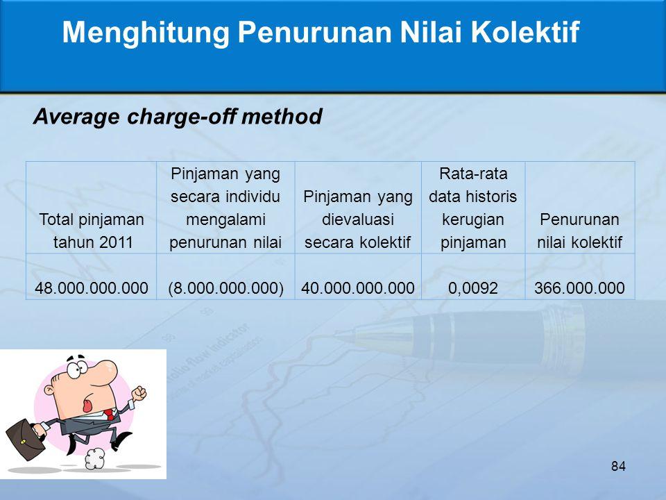 84 Menghitung Penurunan Nilai Kolektif Average charge-off method Total pinjaman tahun 2011 Pinjaman yang secara individu mengalami penurunan nilai Pinjaman yang dievaluasi secara kolektif Rata-rata data historis kerugian pinjaman Penurunan nilai kolektif 48.000.000.000(8.000.000.000)40.000.000.0000,0092366.000.000