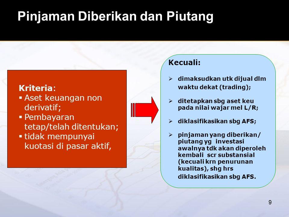 Anjak Piutang (Factoring) 100 bank atau lembaga keuangan bukan bank (multifinance) membayar biaya jasa dan bunga kepada perusahaan anjak piutang Disclosed factoring