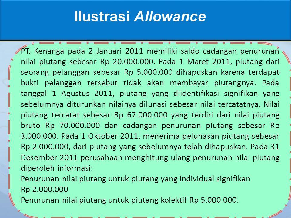 91 Ilustrasi Allowance PT.