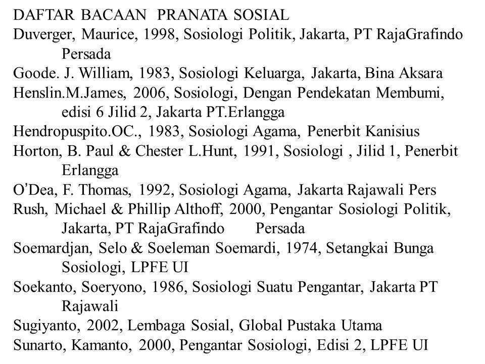 DAFTAR BACAAN PRANATA SOSIAL Duverger, Maurice, 1998, Sosiologi Politik, Jakarta, PT RajaGrafindo Persada Goode.
