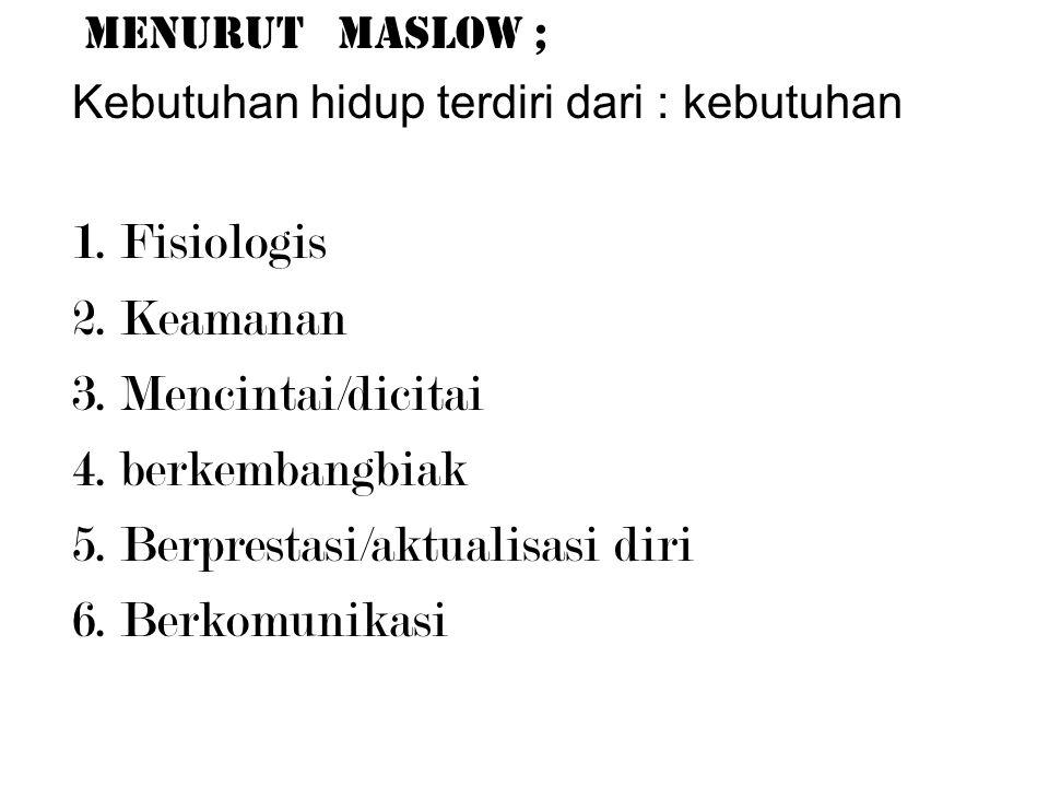 Menurut Maslow ; Kebutuhan hidup terdiri dari : kebutuhan 1.