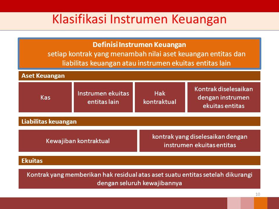 Klasifikasi Instrumen Keuangan 10 Definisi Instrumen Keuangan setiap kontrak yang menambah nilai aset keuangan entitas dan liabilitas keuangan atau in
