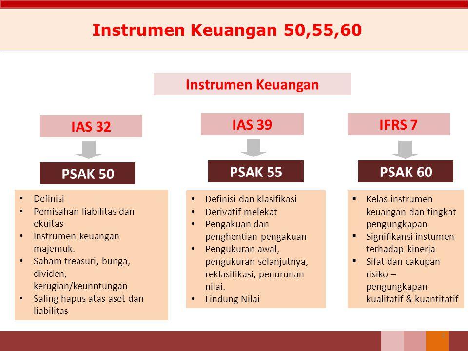 PSAK 50 PSAK 50 merupakan adopsi dari IAS 32 Financial Instrument: Presentation PSAK revisi 2006 baru berlaku 2008  ditunda penerapan 2010 PSAK revisi 2010 merevisi PSAK 50 (sebelumnya mengenai instrumen keuangan: penyajian dan pengungkapan yang diterbitkan tahun 2006).