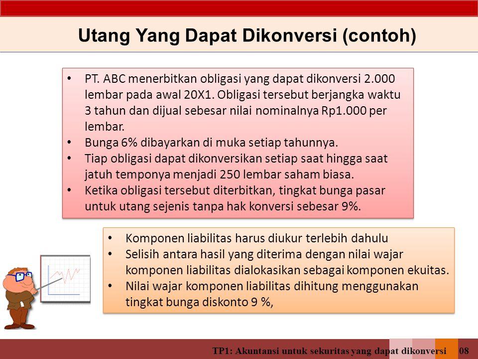 TP1: Akuntansi untuk sekuritas yang dapat dikonversi08 PT. ABC menerbitkan obligasi yang dapat dikonversi 2.000 lembar pada awal 20X1. Obligasi terseb