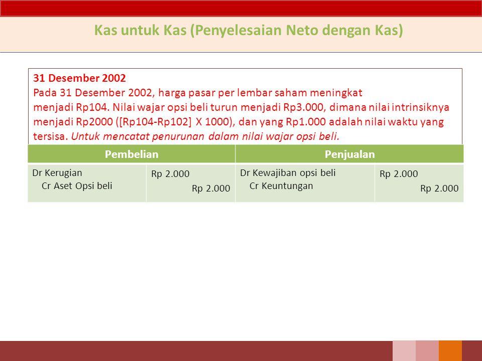 Kas untuk Kas (Penyelesaian Neto dengan Kas) 31 Desember 2002 Pada 31 Desember 2002, harga pasar per lembar saham meningkat menjadi Rp104. Nilai wajar
