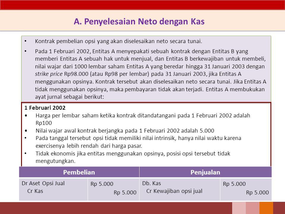Kontrak pembelian opsi yang akan diselesaikan neto secara tunai. Pada 1 Februari 2002, Entitas A menyepakati sebuah kontrak dengan Entitas B yang memb