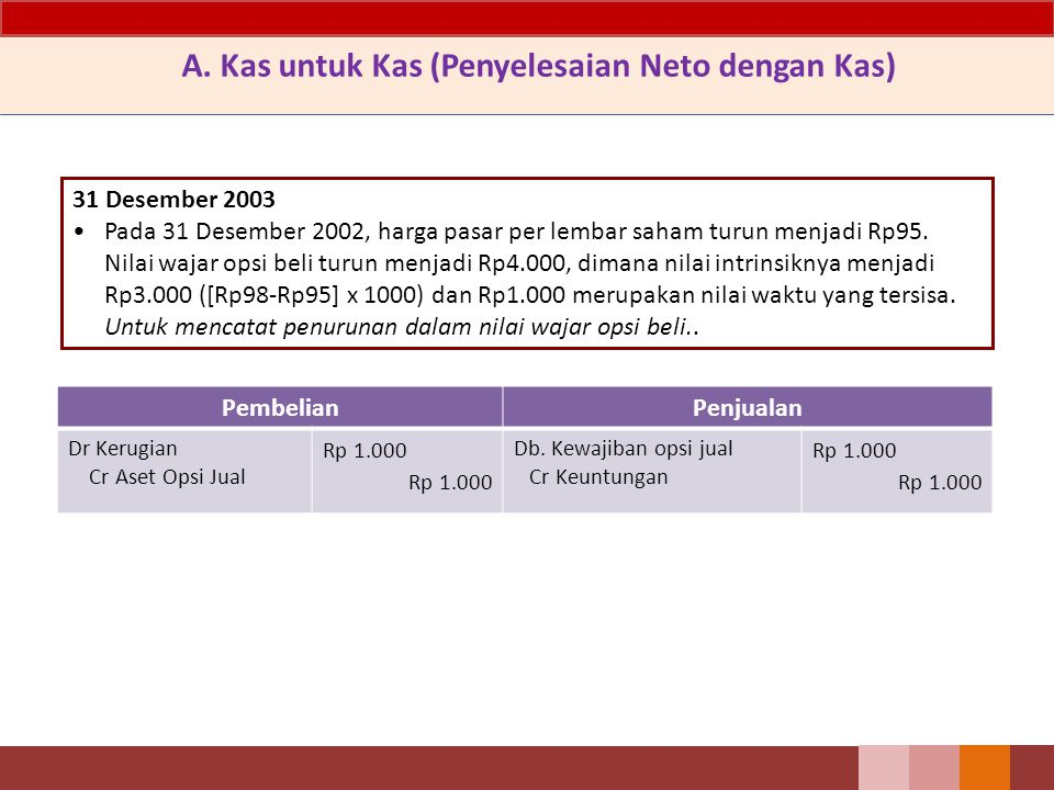 31 Desember 2003 Pada 31 Desember 2002, harga pasar per lembar saham turun menjadi Rp95. Nilai wajar opsi beli turun menjadi Rp4.000, dimana nilai int