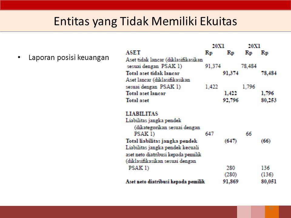 Entitas yang Tidak Memiliki Ekuitas Laporan posisi keuangan 91