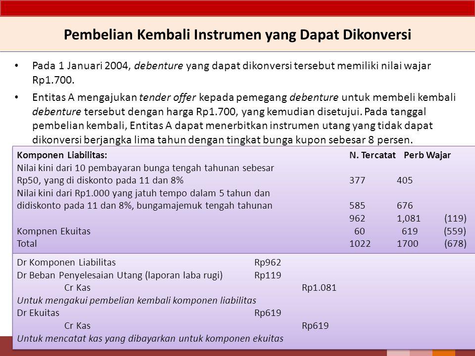 Pembelian Kembali Instrumen yang Dapat Dikonversi Pada 1 Januari 2004, debenture yang dapat dikonversi tersebut memiliki nilai wajar Rp1.700. Entitas