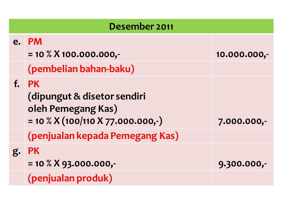 Desember 2011 e.PM = 10 % X 100.000.000,-10.000.000,- (pembelian bahan-baku) f.PK (dipungut & disetor sendiri oleh Pemegang Kas) = 10 % X (100/110 X 7