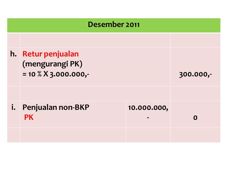 Desember 2011 h.Retur penjualan (mengurangi PK) = 10 % X 3.000.000,-300.000,- i.Penjualan non-BKP PK 10.000.000, -0