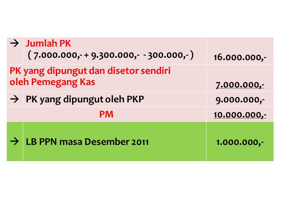  Jumlah PK ( 7.000.000,- + 9.300.000,- - 300.000,- ) 16.000.000,- PK yang dipungut dan disetor sendiri oleh Pemegang Kas 7.000.000,-  PK yang dipung