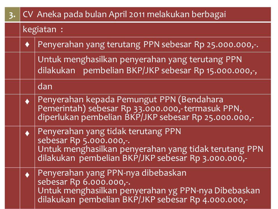3.CV Aneka pada bulan April 2011 melakukan berbagai kegiatan : ♦ Penyerahan yang terutang PPN sebesar Rp 25.000.000,-. Untuk menghasilkan penyerahan y