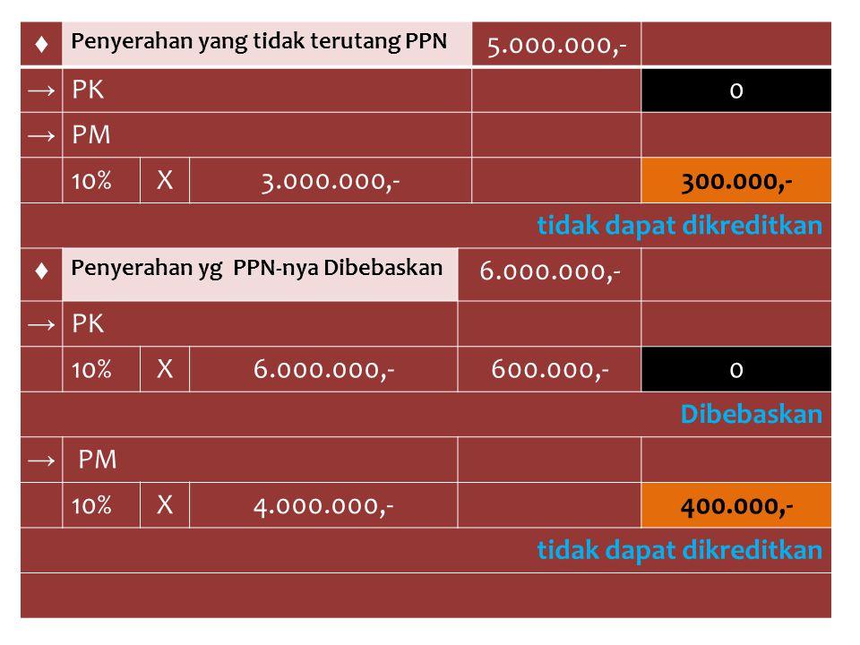 ♦ Penyerahan yang tidak terutang PPN 5.000.000,- → PK0 → PM 10%X3.000.000,-300.000,- tidak dapat dikreditkan ♦ Penyerahan yg PPN-nya Dibebaskan 6.000.