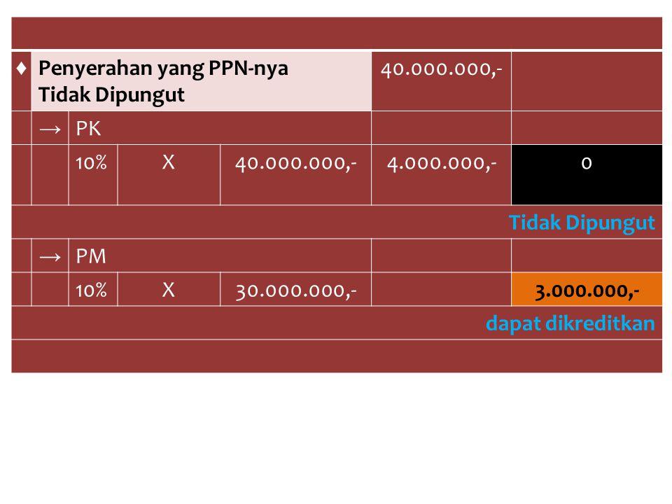 ♦ Penyerahan yang PPN-nya Tidak Dipungut 40.000.000,- → PK 10%X40.000.000,-4.000.000,-0 Tidak Dipungut → PM 10%X30.000.000,-3.000.000,- dapat dikredit