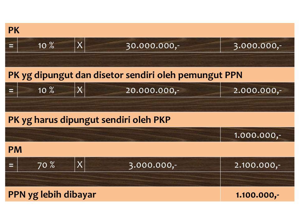 PK =10 %X30.000.000,-3.000.000,- PK yg dipungut dan disetor sendiri oleh pemungut PPN =10 %X20.000.000,-2.000.000,- PK yg harus dipungut sendiri oleh