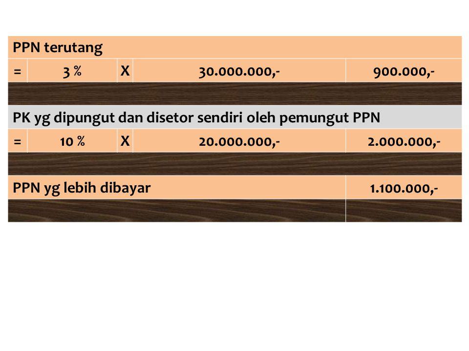 PPN terutang =3 %X30.000.000,-900.000,- PK yg dipungut dan disetor sendiri oleh pemungut PPN =10 %X20.000.000,-2.000.000,- PPN yg lebih dibayar1.100.0