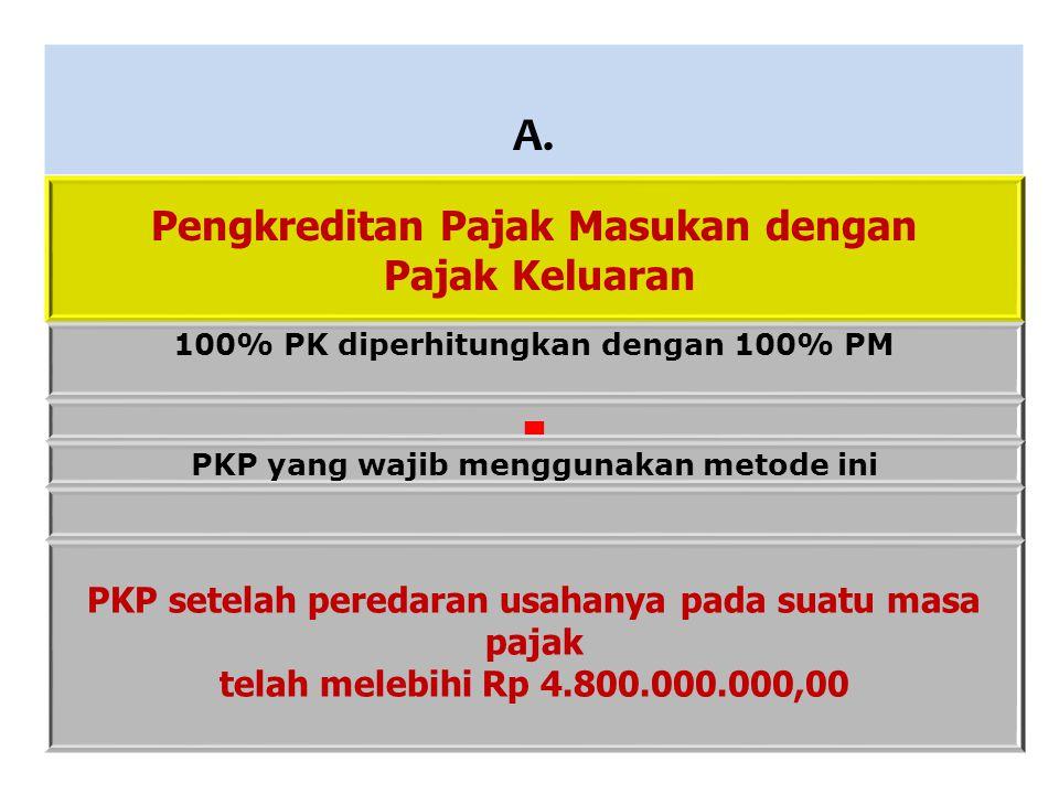 A. Pengkreditan Pajak Masukan dengan Pajak Keluaran 100% PK diperhitungkan dengan 100% PM ▄ PKP yang wajib menggunakan metode ini PKP setelah peredara