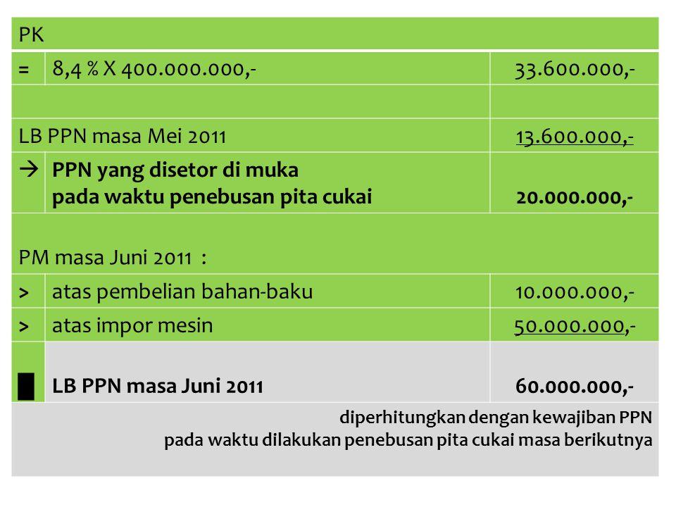 PK =8,4 % X 400.000.000,-33.600.000,- LB PPN masa Mei 201113.600.000,-  PPN yang disetor di muka pada waktu penebusan pita cukai20.000.000,- PM masa