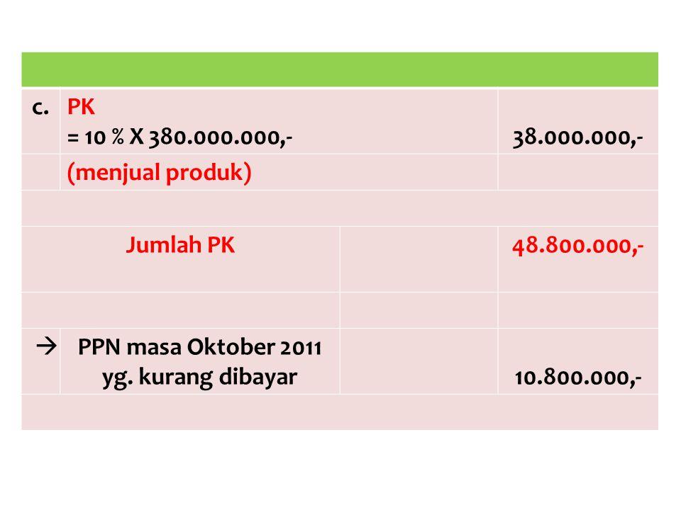 c.PK = 10 % X 380.000.000,-38.000.000,- (menjual produk) Jumlah PK48.800.000,-  PPN masa Oktober 2011 yg. kurang dibayar10.800.000,-