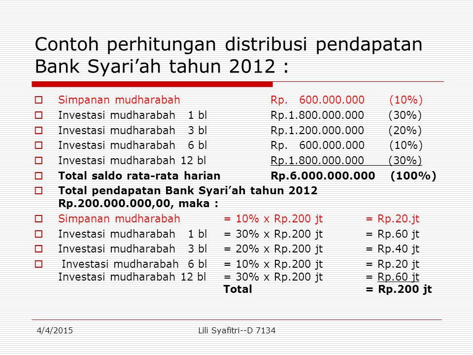 Contoh perhitungan distribusi pendapatan Bank Syari'ah tahun 2012 :  Simpanan mudharabahRp. 600.000.000 (10%)  Investasi mudharabah 1 blRp.1.800.000