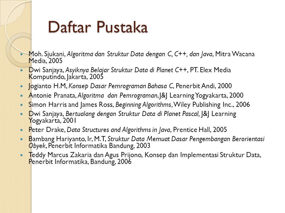 Daftar Pustaka Moh. Sjukani, Algoritma dan Struktur Data dengan C, C++, dan Java, Mitra Wacana Media, 2005 Dwi Sanjaya, Asyiknya Belajar Struktur Data