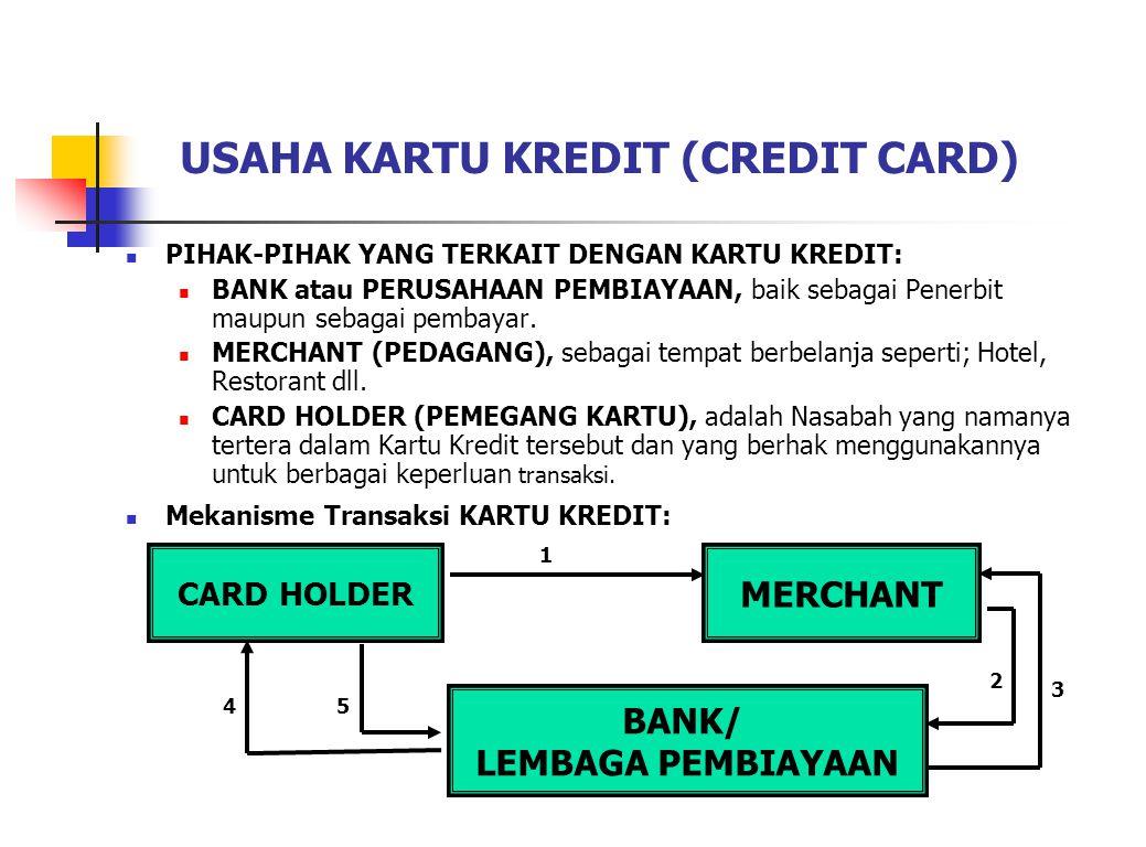 USAHA KARTU KREDIT (CREDIT CARD) PIHAK-PIHAK YANG TERKAIT DENGAN KARTU KREDIT: BANK atau PERUSAHAAN PEMBIAYAAN, baik sebagai Penerbit maupun sebagai p