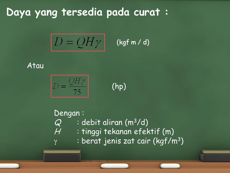 Daya yang tersedia pada curat : (kgf m / d) Atau (hp) Dengan : Q: debit aliran (m 3 /d) H: tinggi tekanan efektif (m)  : berat jenis zat cair (kgf/m