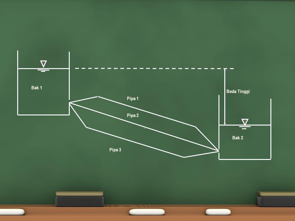 Bak 1 Bak 2 Beda Tinggi Pipa 3 Pipa 2 Pipa 1
