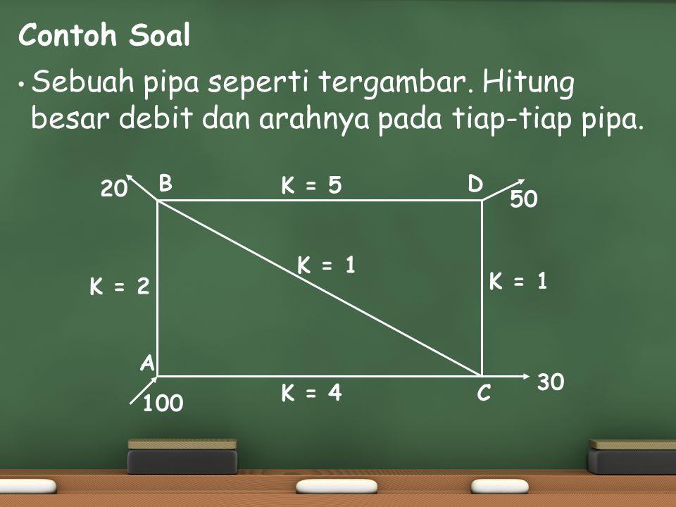 Contoh Soal Sebuah pipa seperti tergambar. Hitung besar debit dan arahnya pada tiap-tiap pipa. A D C B K = 1 K = 5 K = 4 K = 2 K = 1 30 100 50 20