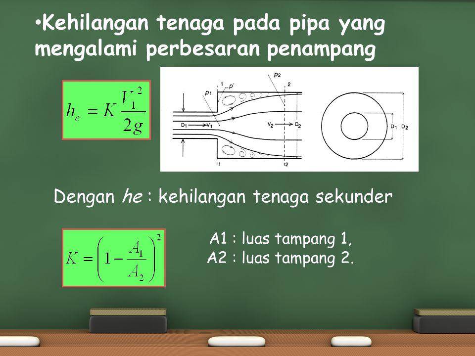 Kehilangan tenaga pada pipa yang mengalami perbesaran penampang Dengan he : kehilangan tenaga sekunder A1 : luas tampang 1, A2 : luas tampang 2.