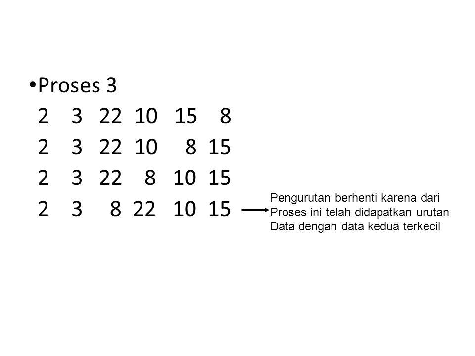 Proses 3 2 3 22 10 15 8 2 3 22 10 8 15 2 3 22 8 10 15 2 3 8 22 10 15 Pengurutan berhenti karena dari Proses ini telah didapatkan urutan Data dengan da