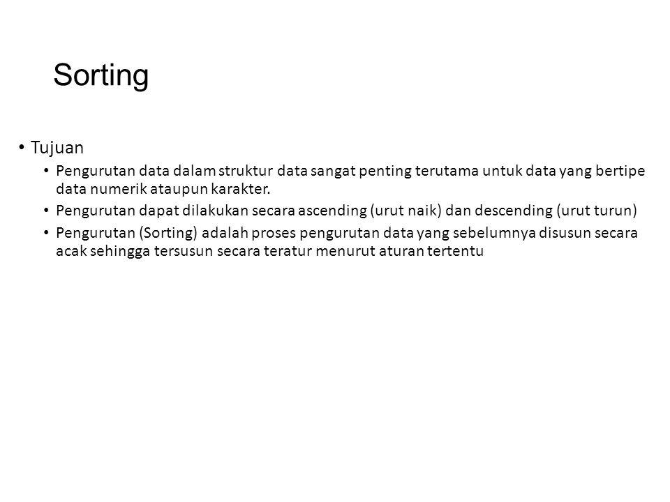 Sorting Tujuan Pengurutan data dalam struktur data sangat penting terutama untuk data yang bertipe data numerik ataupun karakter. Pengurutan dapat dil
