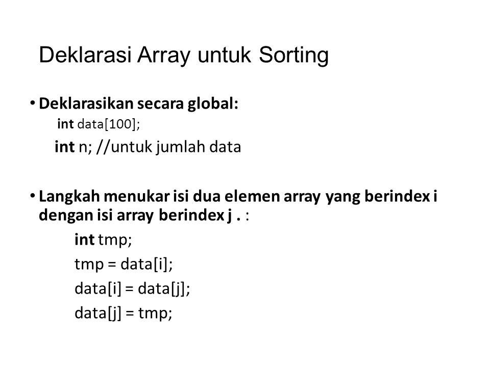 Deklarasi Array untuk Sorting Deklarasikan secara global: int data[100]; int n; //untuk jumlah data Langkah menukar isi dua elemen array yang berindex