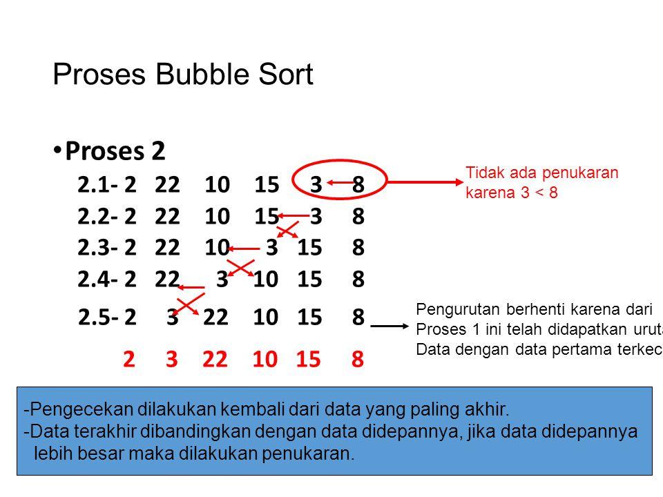 Proses Bubble Sort Proses 2 2.1- 2 22 10 15 3 8 2.2- 2 22 10 15 3 8 2.3- 2 22 10 3 15 8 2.4- 2 22 3 10 15 8 2.5- 2 3 22 10 15 8 2 3 22 10 15 8 -Pengec