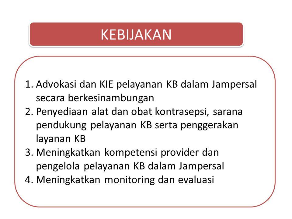 KEBIJAKAN 1.Advokasi dan KIE pelayanan KB dalam Jampersal secara berkesinambungan 2.Penyediaan alat dan obat kontrasepsi, sarana pendukung pelayanan K